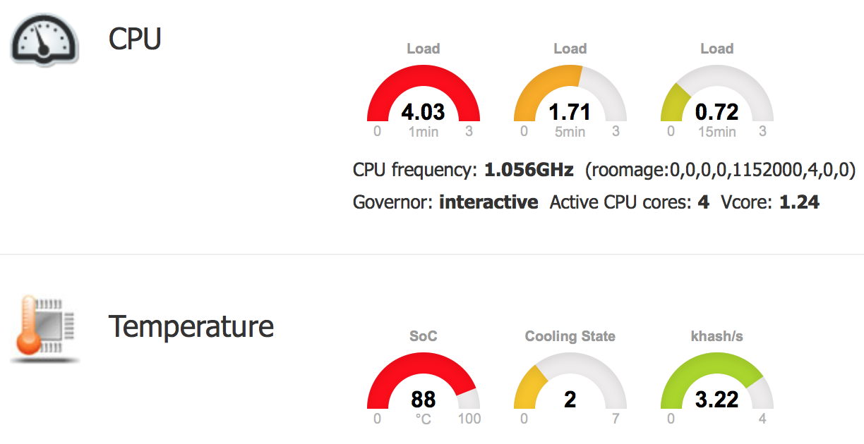 [Image: Testing_throttling_and_performance_behav...Pine64.png]